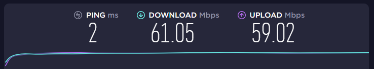 speed test without a VPN