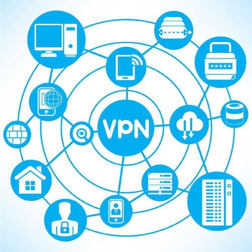 How To Buy VPN